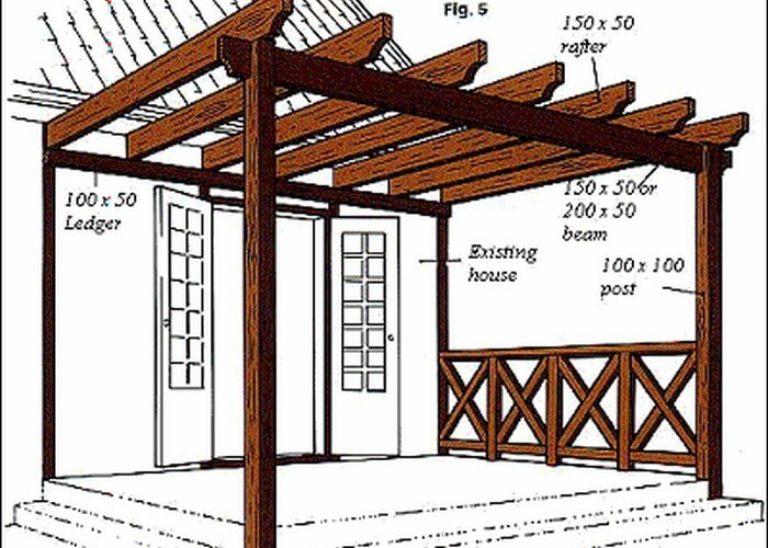 Patio with Pergola Design Plan